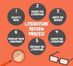 Chapter - 2 Review of Literature - Shodhganga